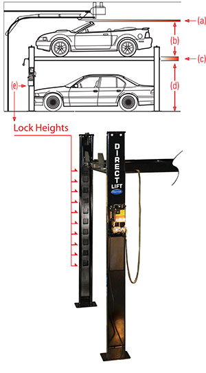 Ceiling Height Calculator Direct Lift